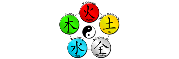 Συμπαντικά Στοιχεία - Κινέζικο Αστρολόγιο