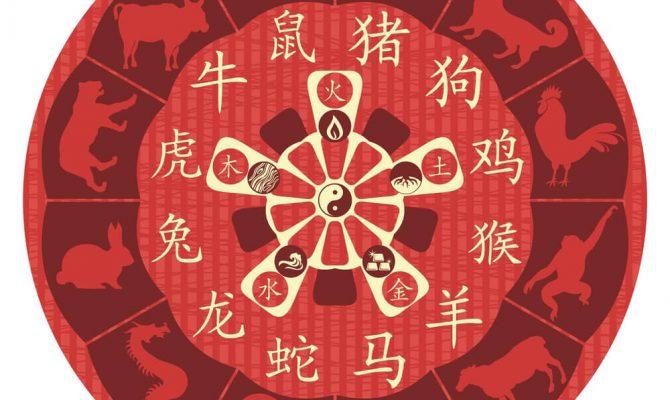 Κινέζικη Αστρολογία – Διλήμματα και προκλήσεις πλησιάζουν