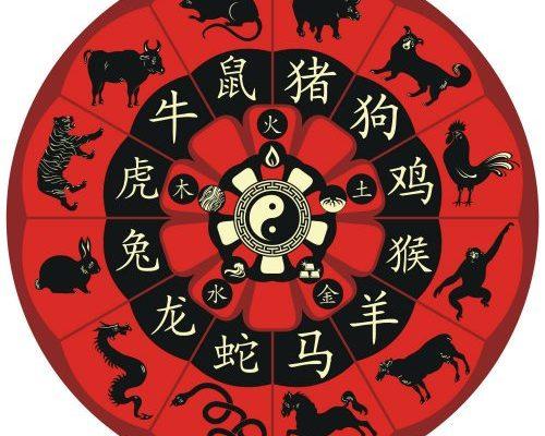 Κινέζικο Ωροσκόπιο – Η τύχη είναι με τους τολμηρούς!